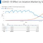 ARGUS выпускает доклад по COVID-19